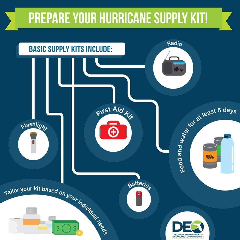 Hurricane Supply Kit flyer